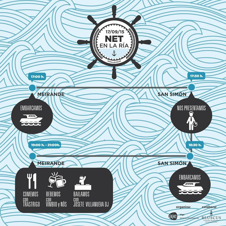 cartel Aje Vigo Networking