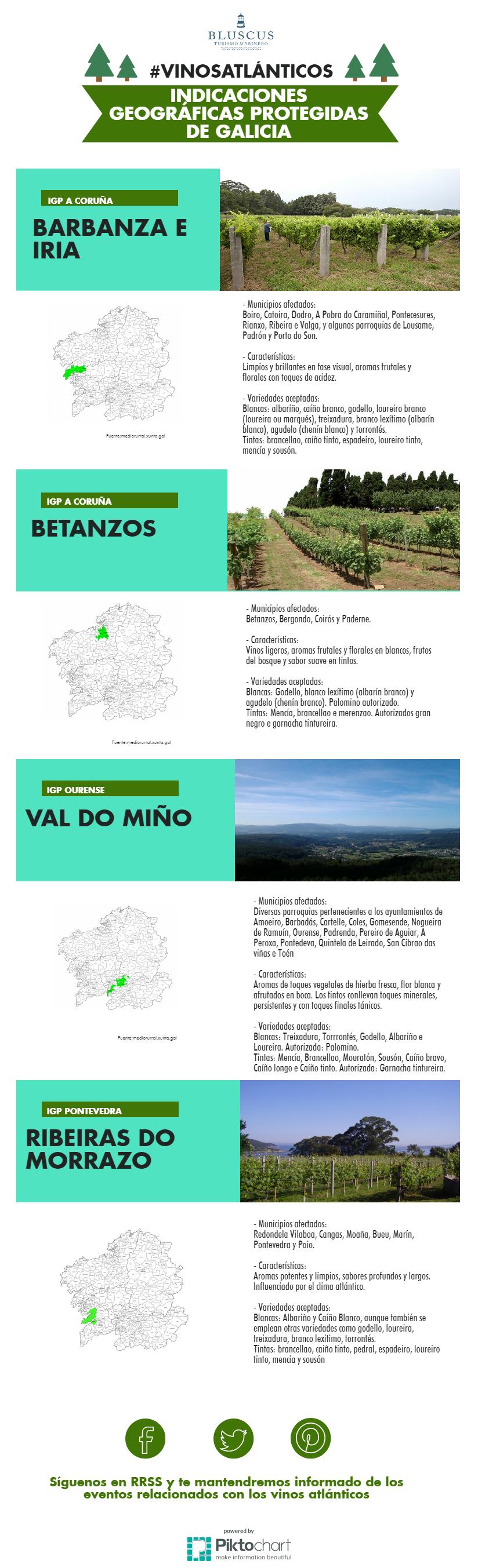 Indicaciones geograficas protegidas de galicia
